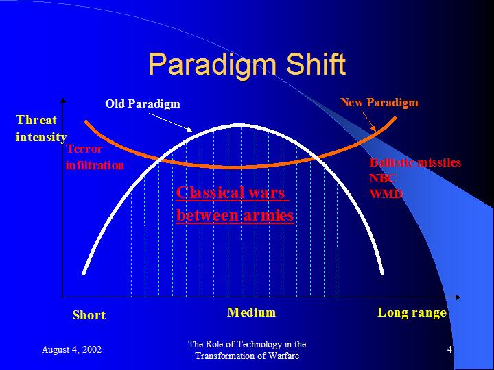 paradigm example - photo #33
